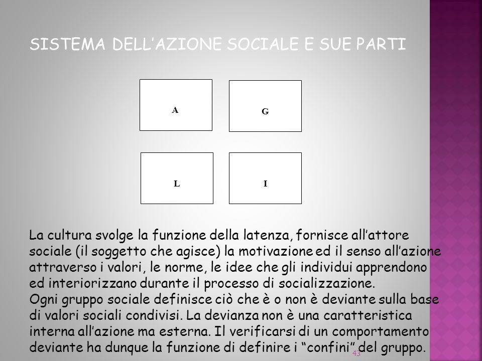 SISTEMA DELL'AZIONE SOCIALE E SUE PARTI