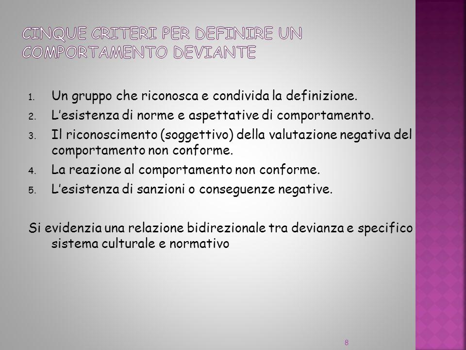 Cinque criteri per definire un comportamento deviante