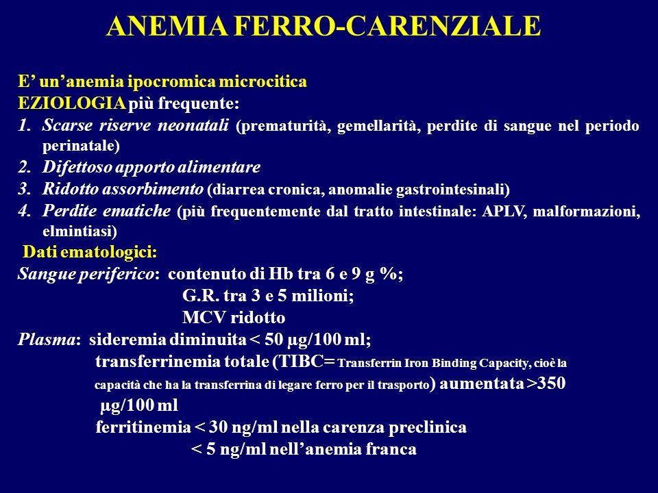 ANEMIA FERRO-CARENZIALE