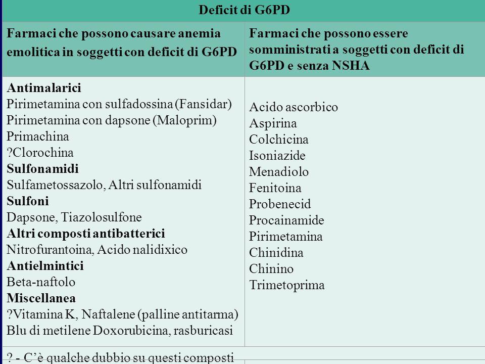 Deficit di G6PD Farmaci che possono causare anemia emolitica in soggetti con deficit di G6PD.