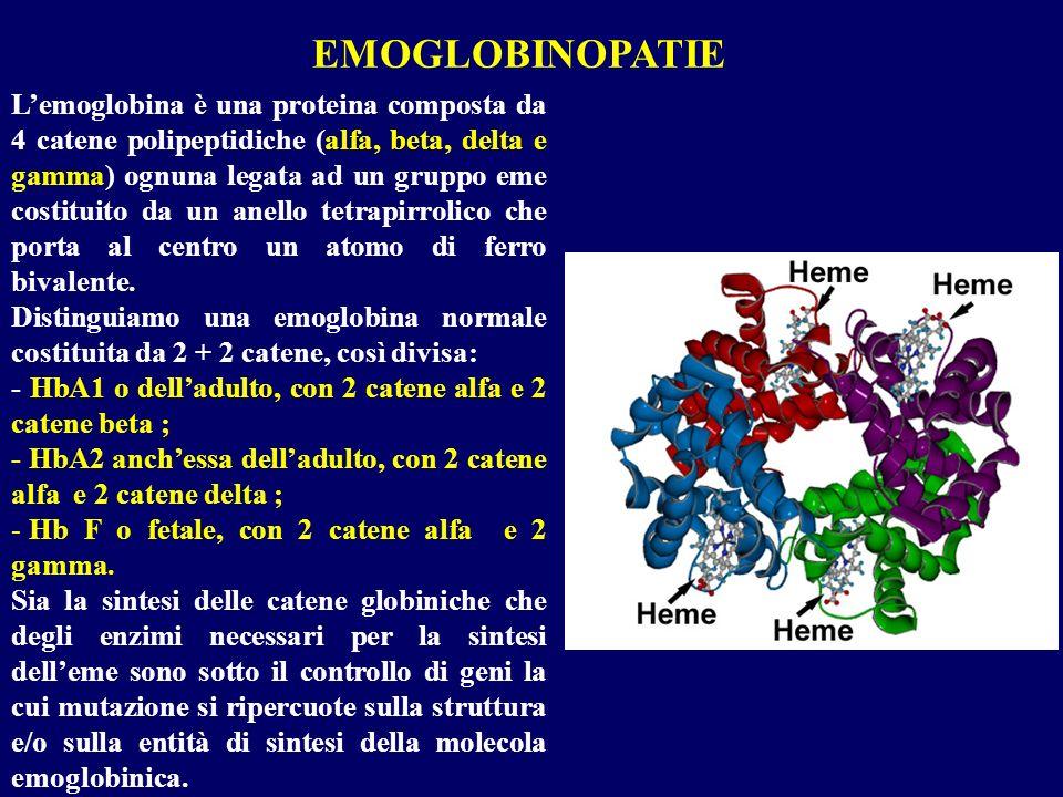 EMOGLOBINOPATIE