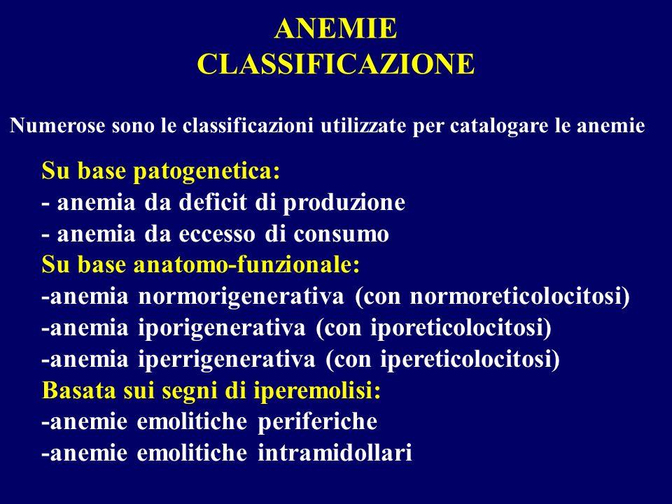 ANEMIE CLASSIFICAZIONE