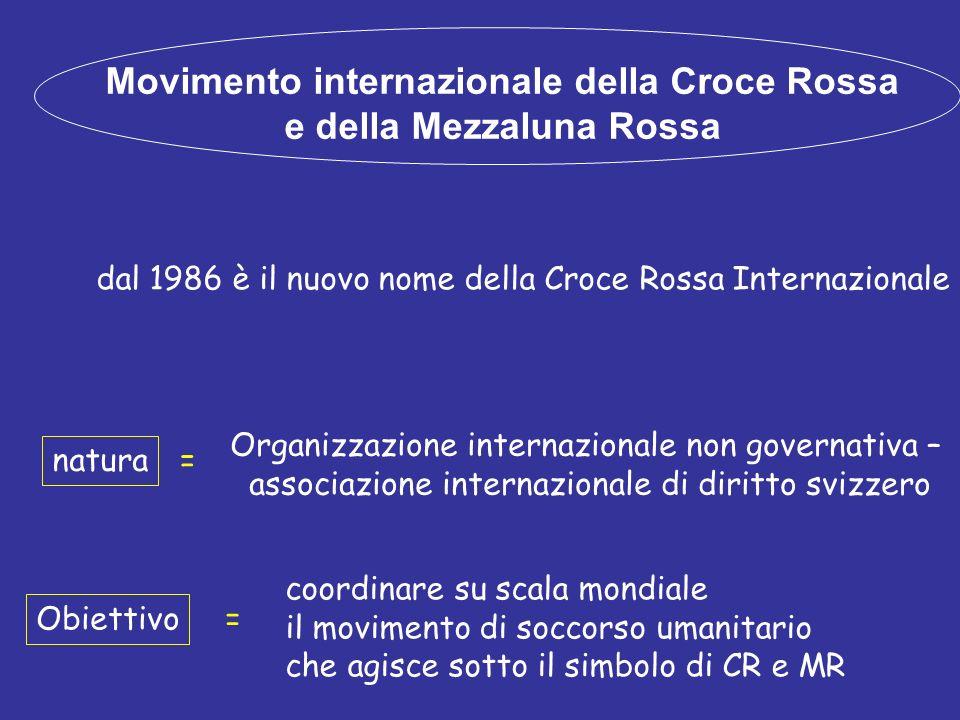 Movimento internazionale della Croce Rossa e della Mezzaluna Rossa