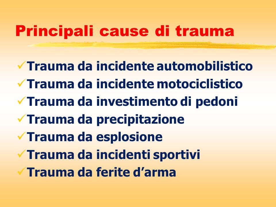 Principali cause di trauma