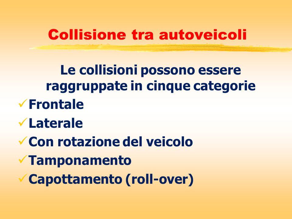 Collisione tra autoveicoli