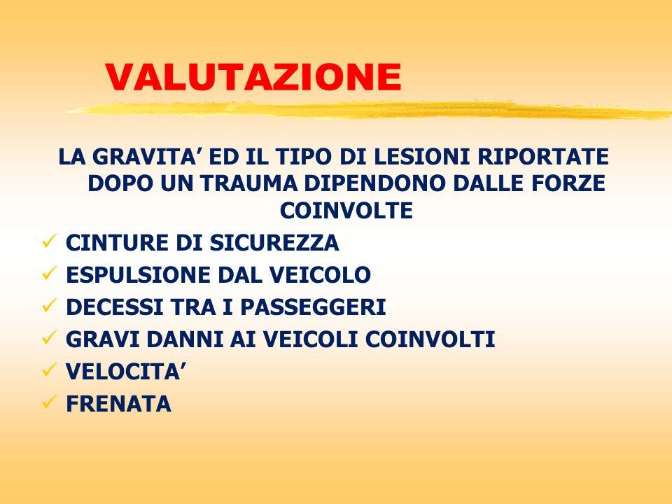 VALUTAZIONE LA GRAVITA' ED IL TIPO DI LESIONI RIPORTATE DOPO UN TRAUMA DIPENDONO DALLE FORZE COINVOLTE.