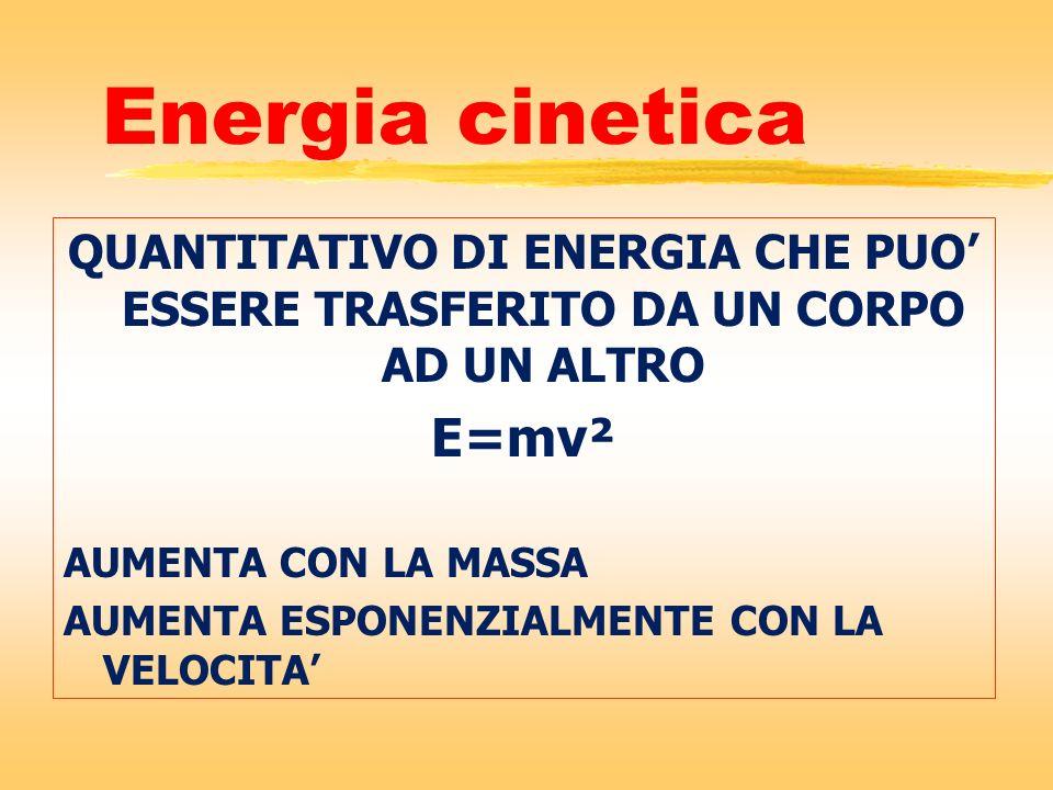 Energia cinetica E=mv²