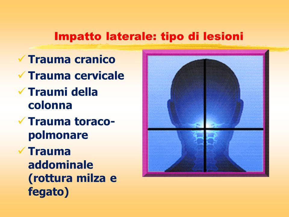 Impatto laterale: tipo di lesioni
