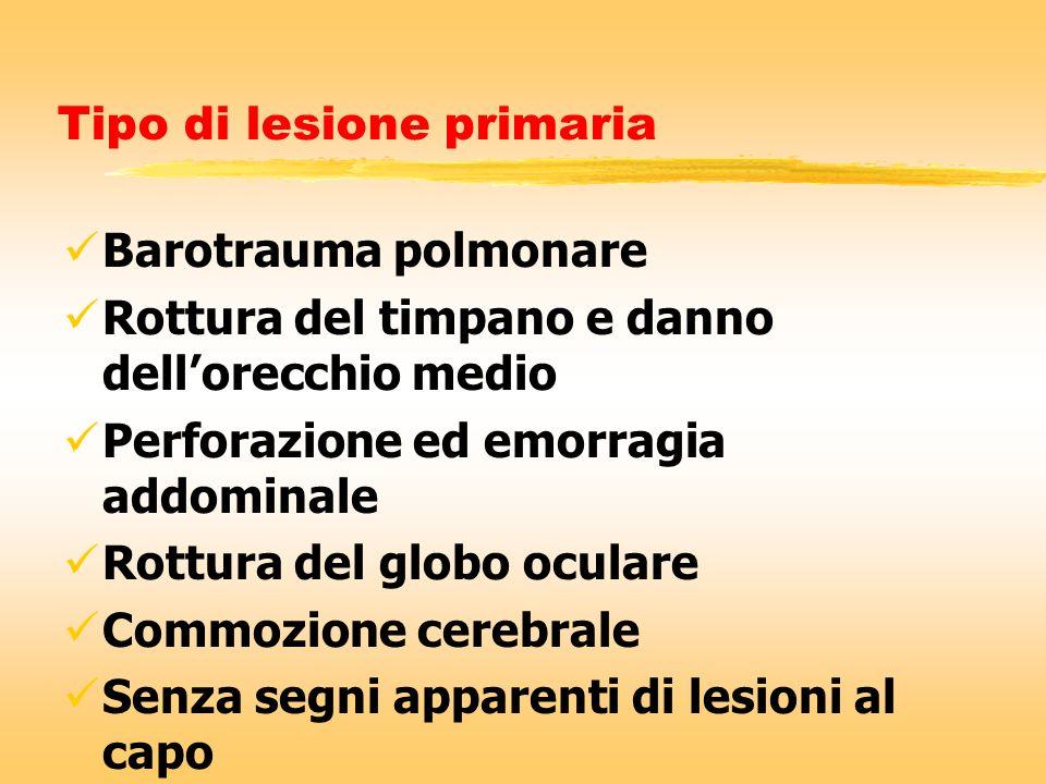 Tipo di lesione primaria
