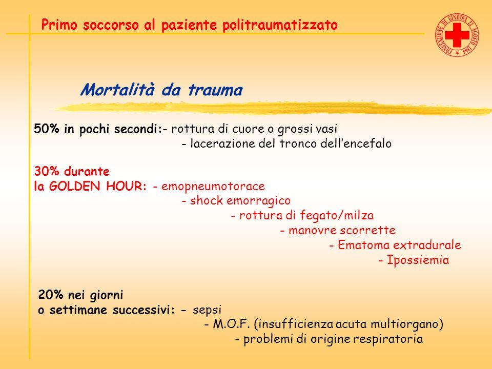 Primo soccorso al paziente politraumatizzato
