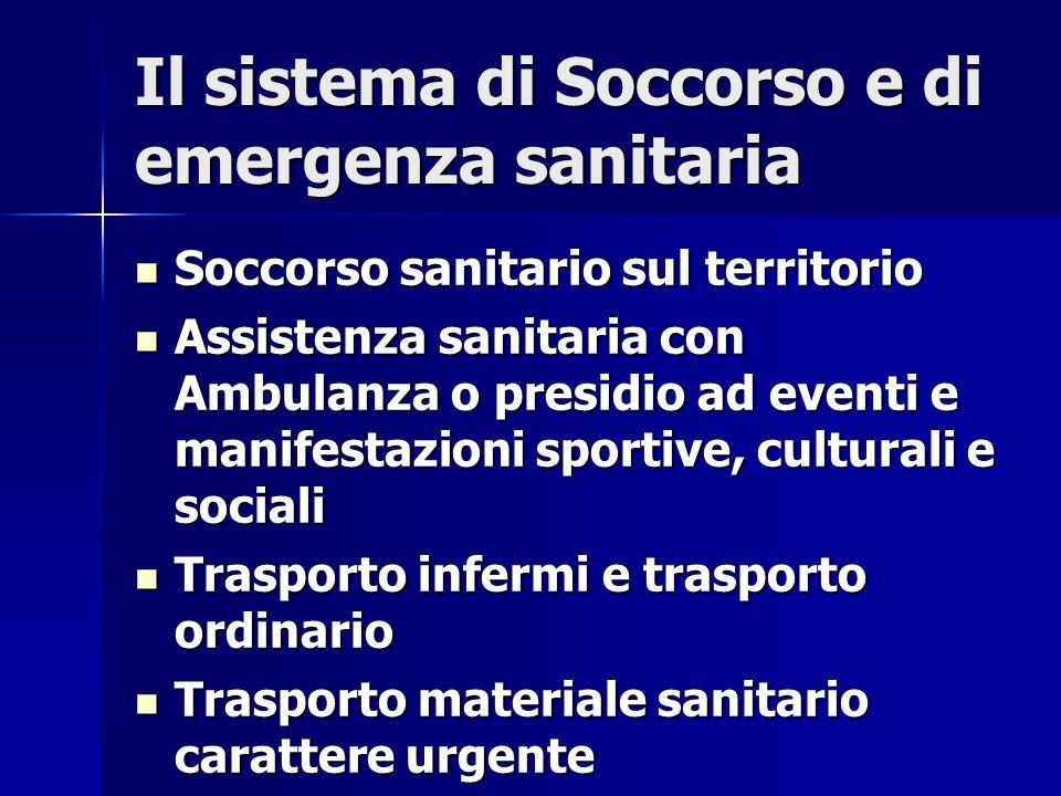 Il sistema di Soccorso e di emergenza sanitaria