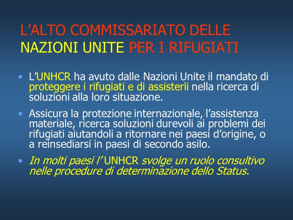 L'ALTO COMMISSARIATO DELLE NAZIONI UNITE PER I RIFUGIATI