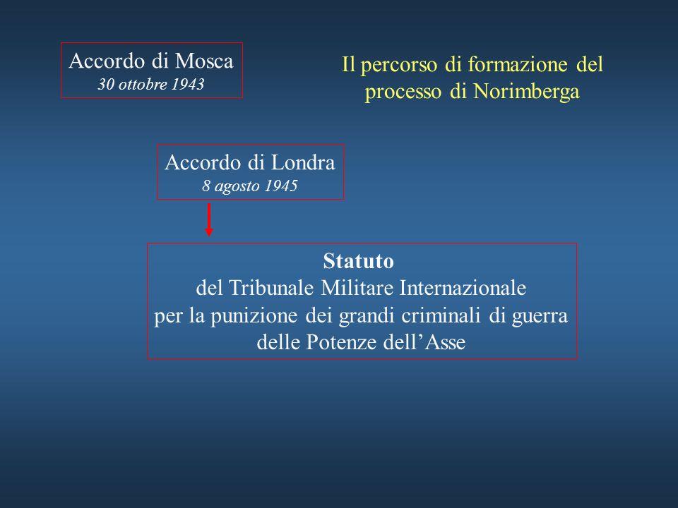 Il percorso di formazione del processo di Norimberga