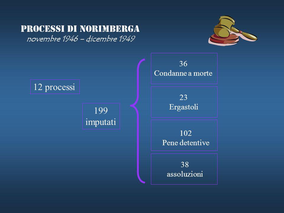 Processi di Norimberga