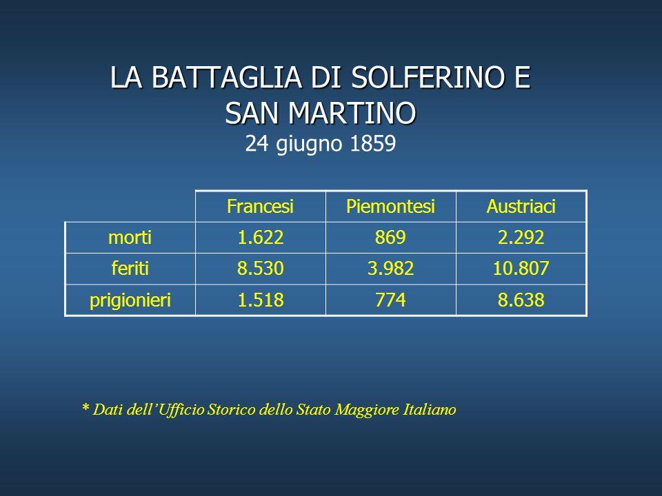 LA BATTAGLIA DI SOLFERINO E SAN MARTINO 24 giugno 1859