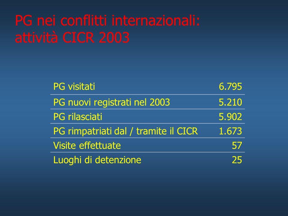 PG nei conflitti internazionali: attività CICR 2003