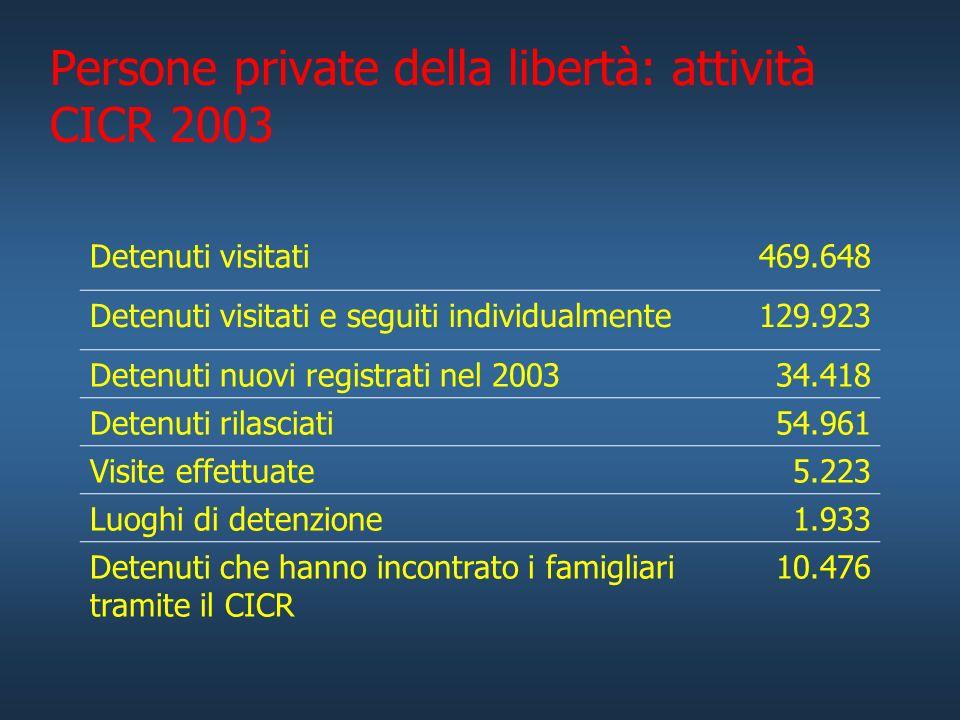 Persone private della libertà: attività CICR 2003