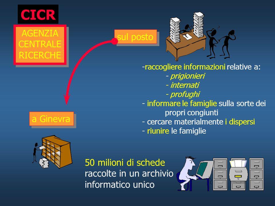 CICR AGENZIA sul posto CENTRALE RICERCHE a Ginevra