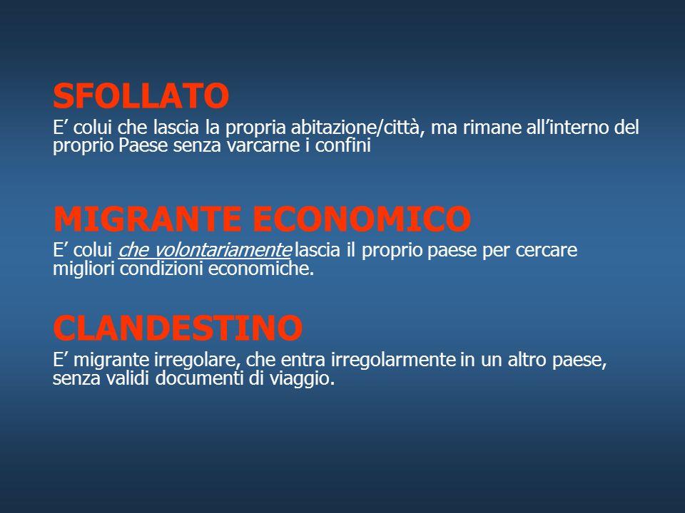 SFOLLATO MIGRANTE ECONOMICO CLANDESTINO