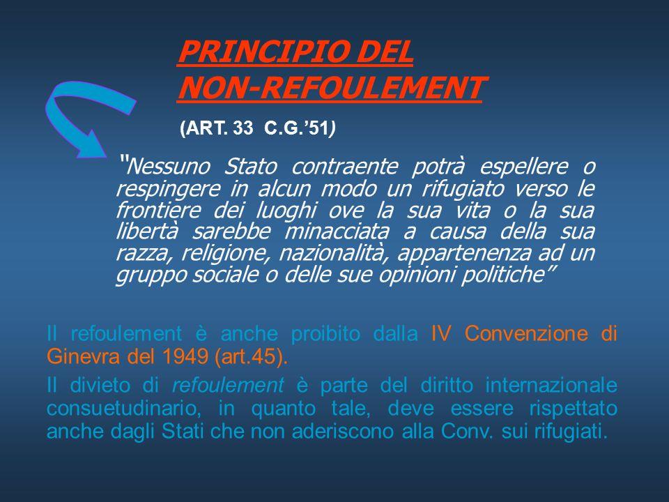 PRINCIPIO DEL NON-REFOULEMENT