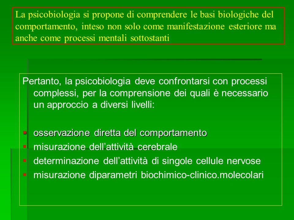 La psicobiologia si propone di comprendere le basi biologiche del comportamento, inteso non solo come manifestazione esteriore ma anche come processi mentali sottostanti
