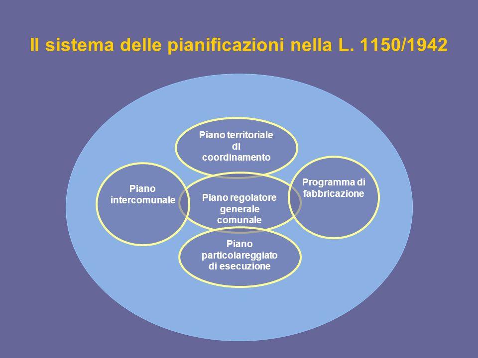Il sistema delle pianificazioni nella L. 1150/1942