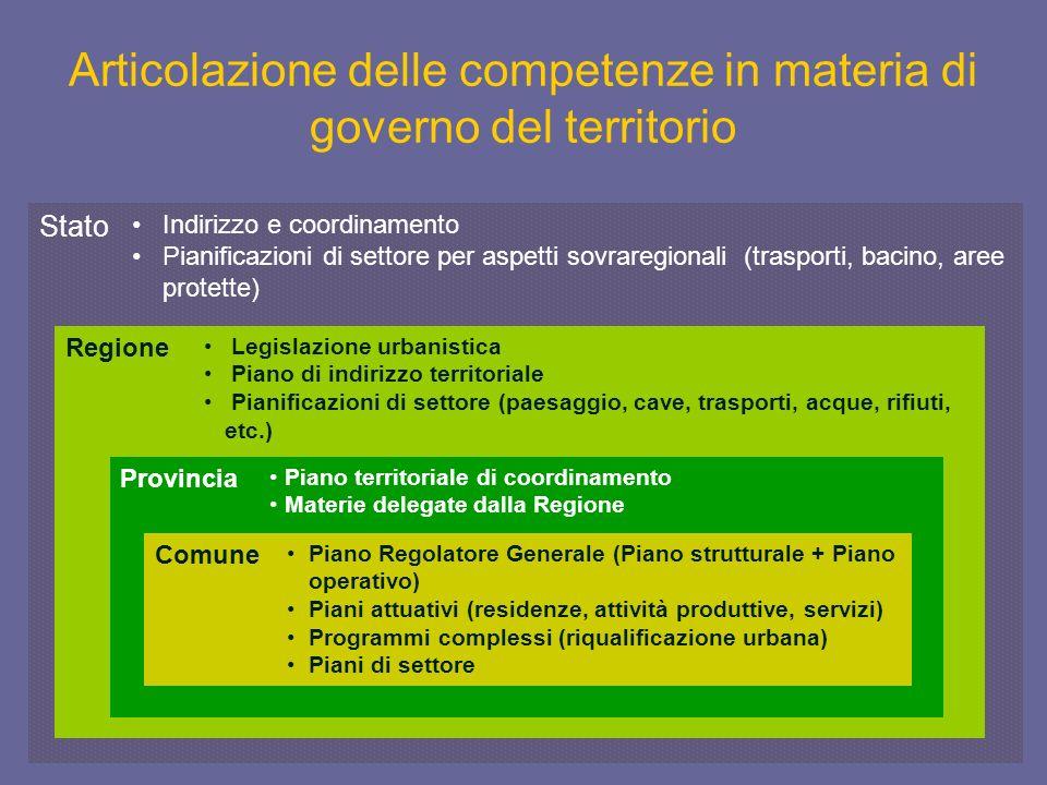 Articolazione delle competenze in materia di governo del territorio