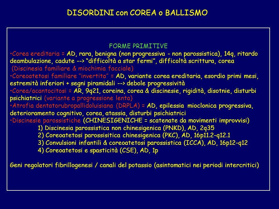 DISORDINI con COREA o BALLISMO