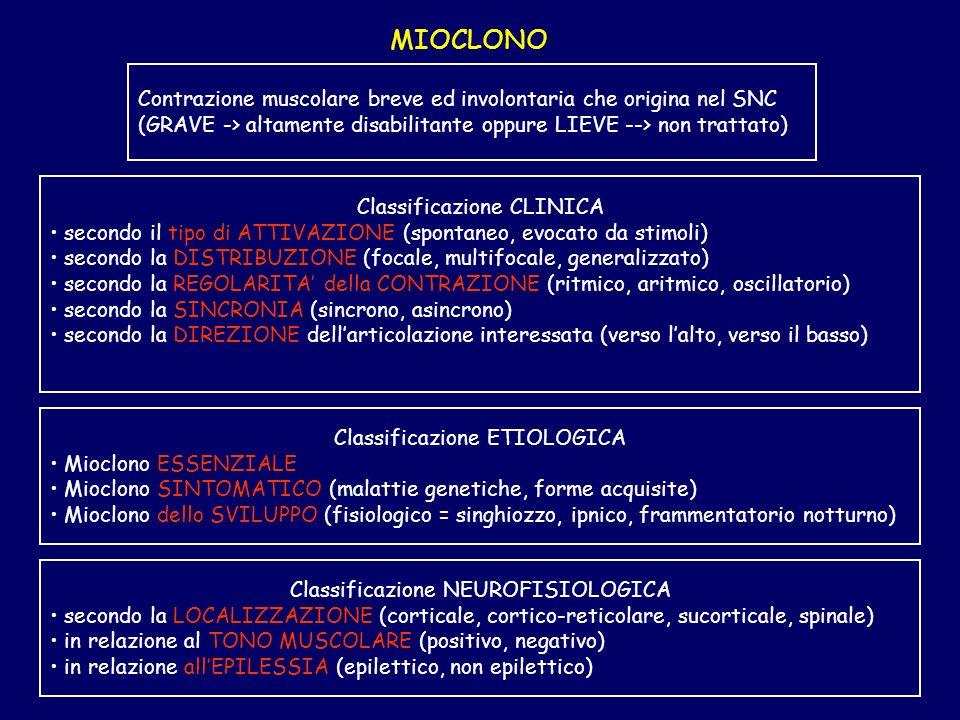 MIOCLONO Contrazione muscolare breve ed involontaria che origina nel SNC (GRAVE -> altamente disabilitante oppure LIEVE --> non trattato)