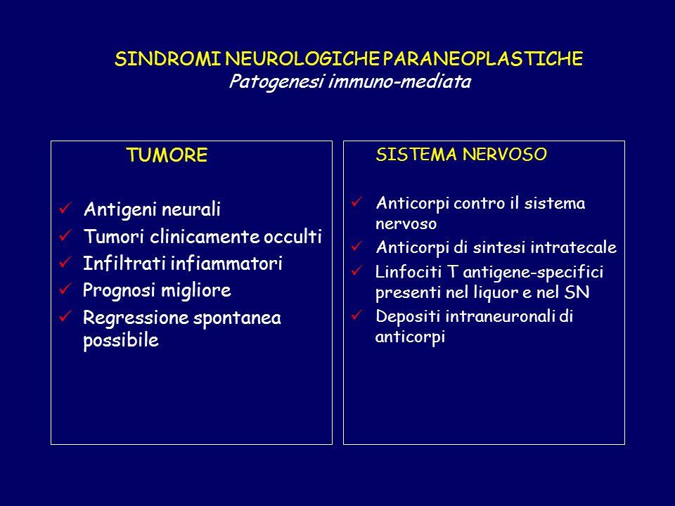 SINDROMI NEUROLOGICHE PARANEOPLASTICHE Patogenesi immuno-mediata