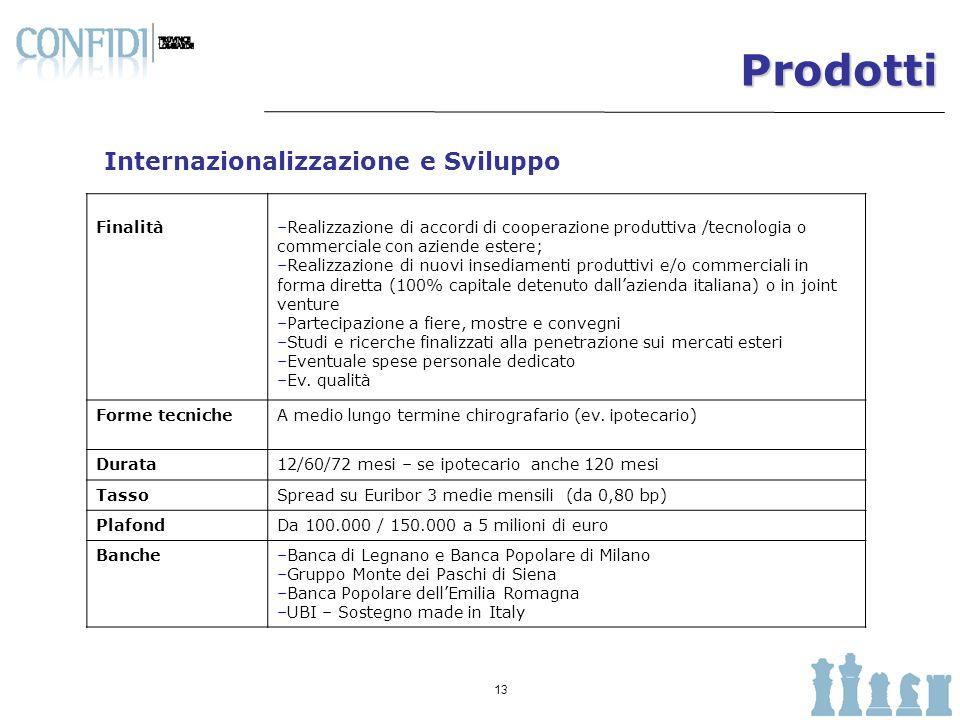 Prodotti Internazionalizzazione e Sviluppo Finalità