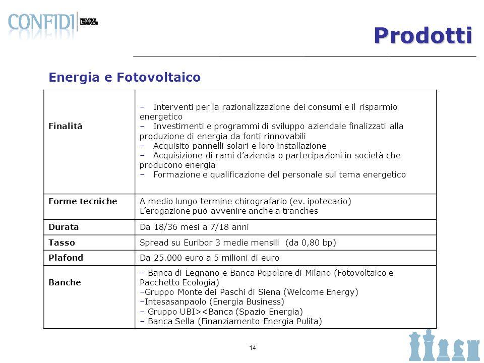 Prodotti Energia e Fotovoltaico Finalità