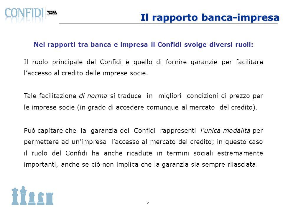 Nei rapporti tra banca e impresa il Confidi svolge diversi ruoli: