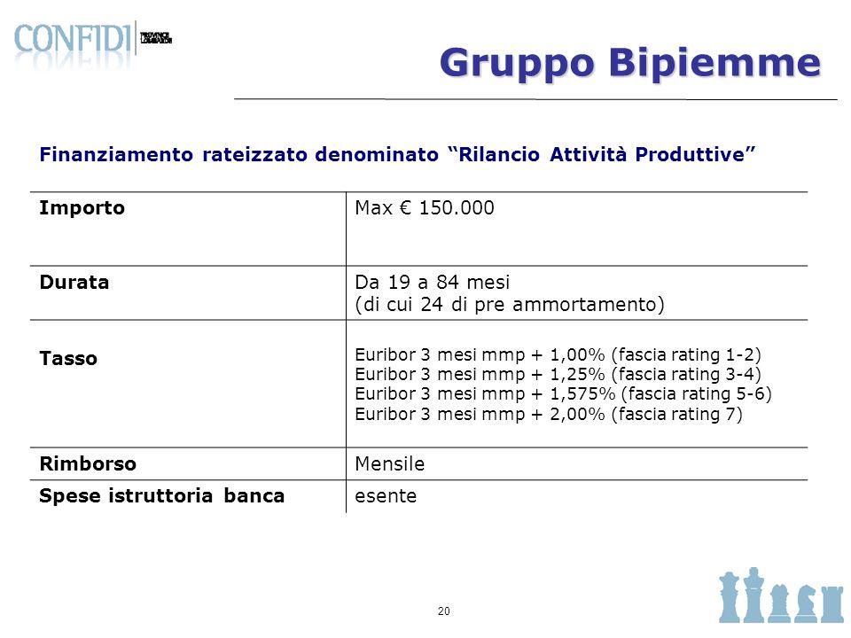 Gruppo Bipiemme Finanziamento rateizzato denominato Rilancio Attività Produttive Importo. Max € 150.000.