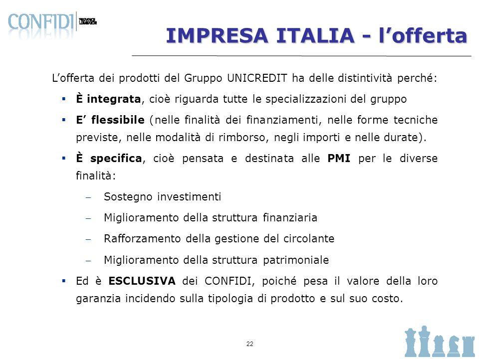 IMPRESA ITALIA - l'offerta