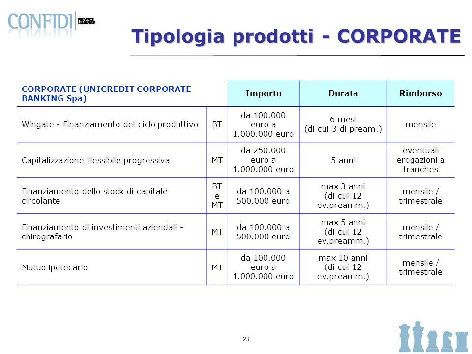 Tipologia prodotti - CORPORATE