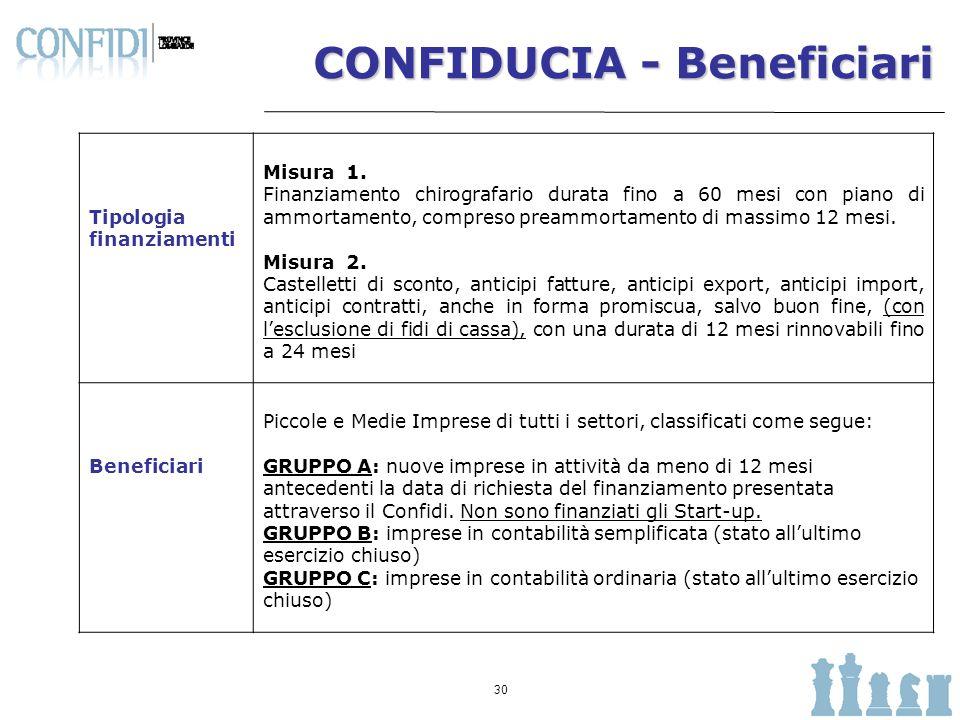 CONFIDUCIA - Beneficiari
