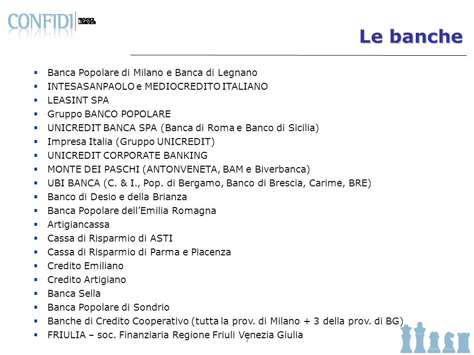 Le banche Banca Popolare di Milano e Banca di Legnano