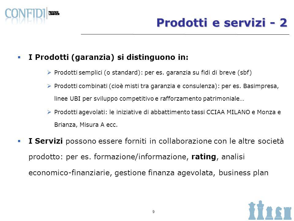 Prodotti e servizi - 2 I Prodotti (garanzia) si distinguono in: