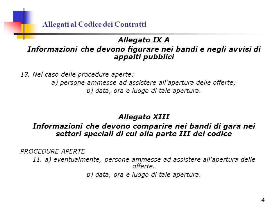 Allegati al Codice dei Contratti
