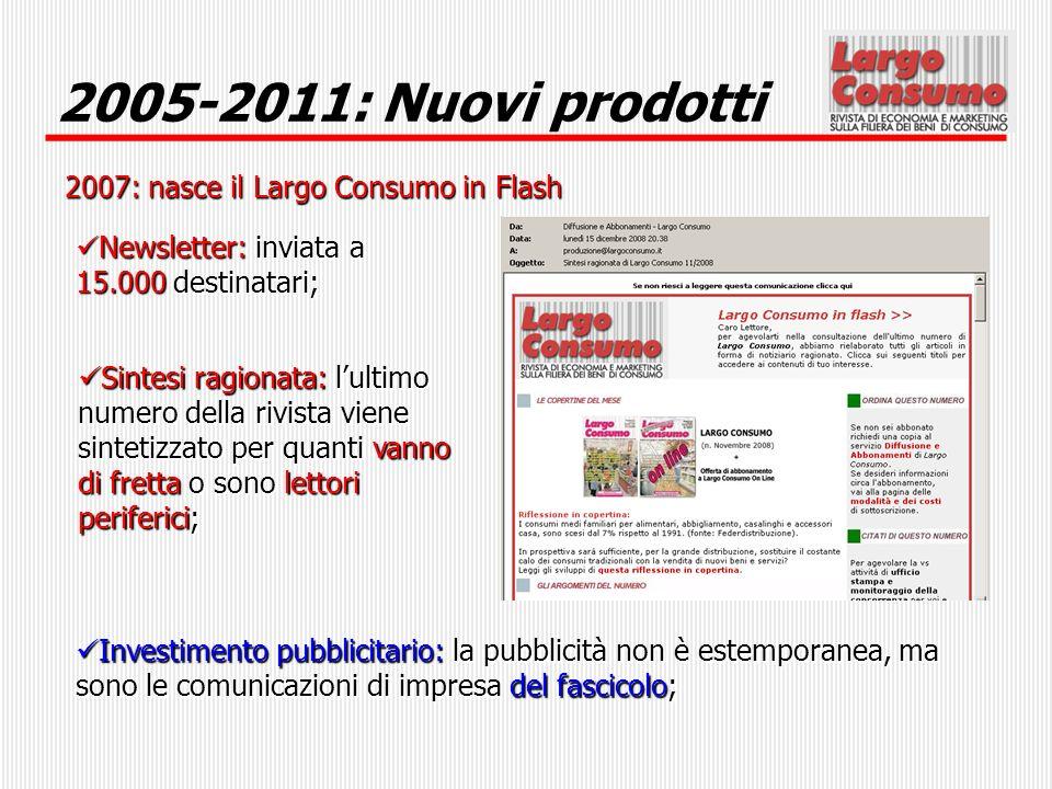 2005-2011: Nuovi prodotti 2007: nasce il Largo Consumo in Flash