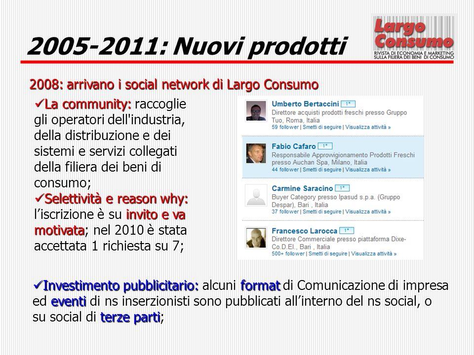 2005-2011: Nuovi prodotti2008: arrivano i social network di Largo Consumo.