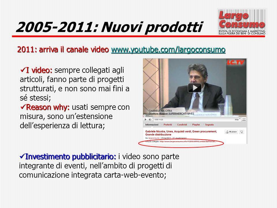 2005-2011: Nuovi prodotti 2011: arriva il canale video www.youtube.com/largoconsumo.