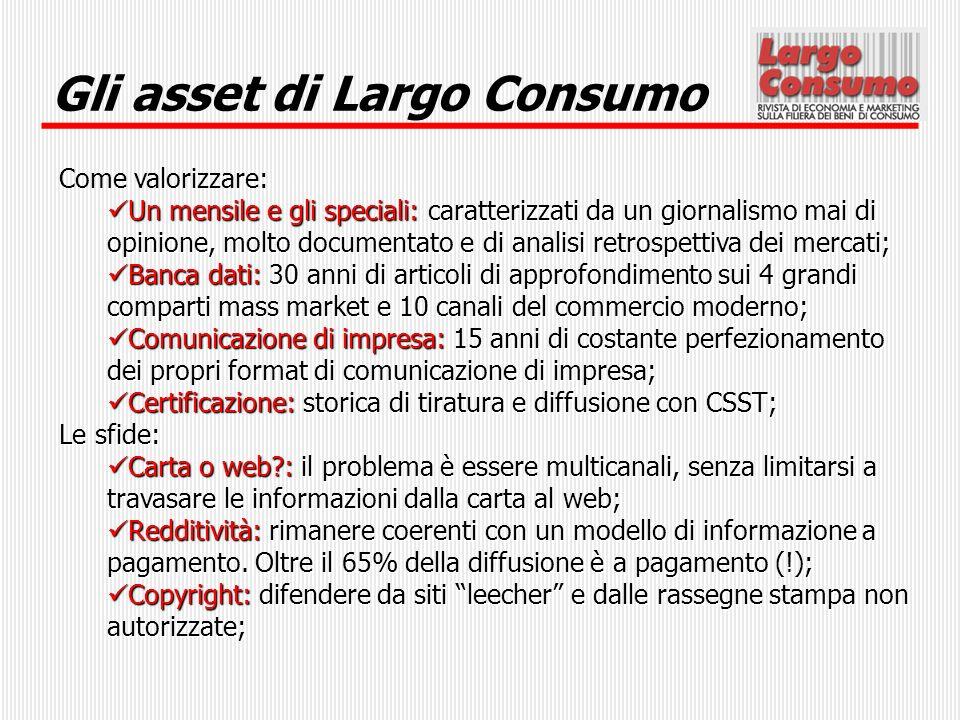 Gli asset di Largo Consumo