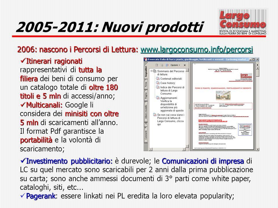 2005-2011: Nuovi prodotti2006: nascono i Percorsi di Lettura: www.largoconsumo.info/percorsi.
