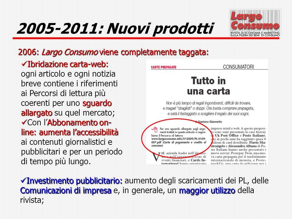 2005-2011: Nuovi prodotti2006: Largo Consumo viene completamente taggata: