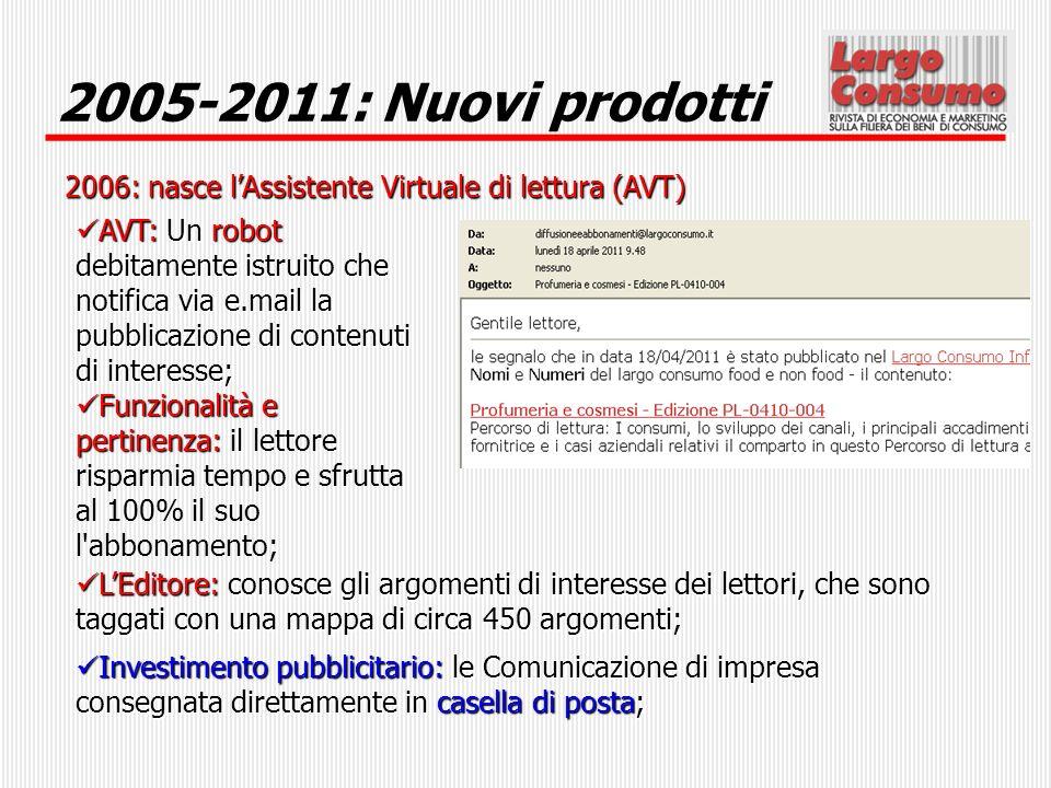 2005-2011: Nuovi prodotti 2006: nasce l'Assistente Virtuale di lettura (AVT)