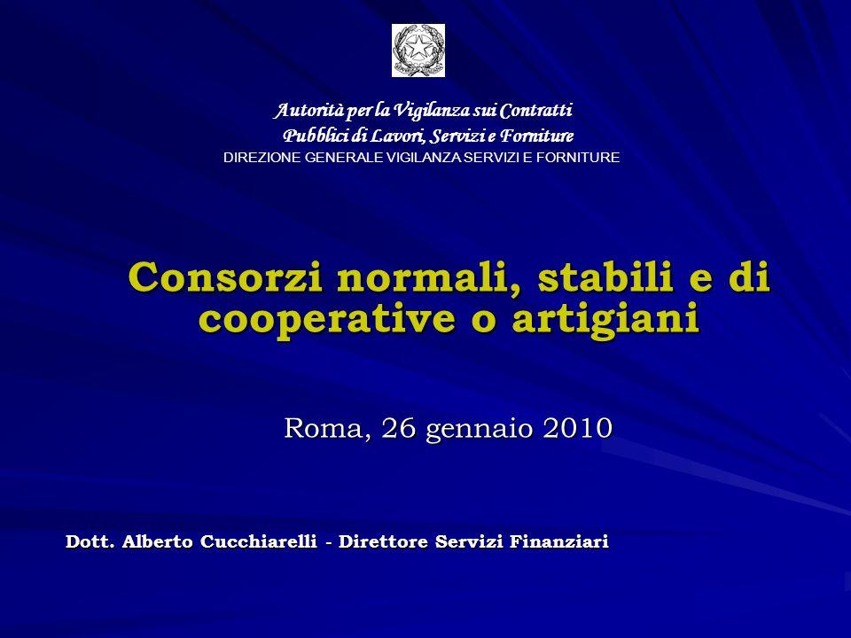Consorzi normali, stabili e di cooperative o artigiani