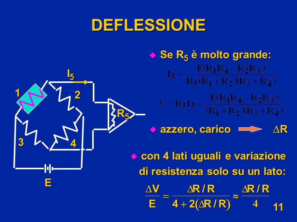 DEFLESSIONE   Se R5 è molto grande: 1 2 3 4 E R5 I5