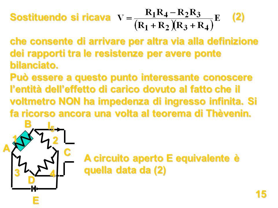 Sostituendo si ricava che consente di arrivare per altra via alla definizione dei rapporti tra le resistenze per avere ponte bilanciato.